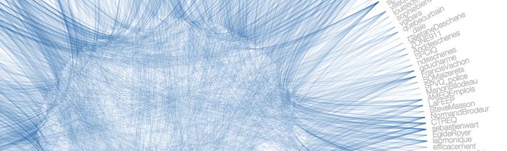 Mon réseau Twitter, aout 2015